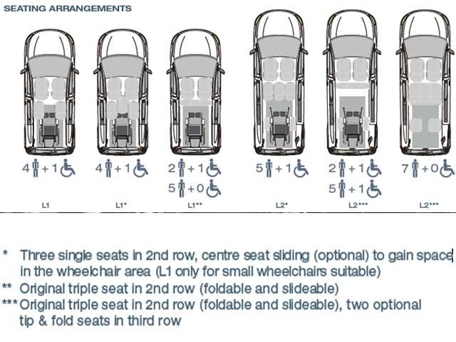 Peugeot rifter ribassato didabili