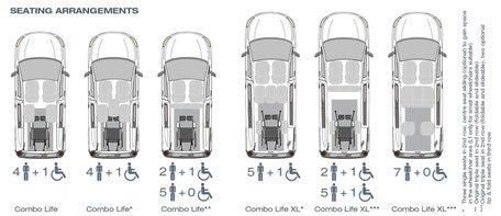 Opel disabili configurazione sedili